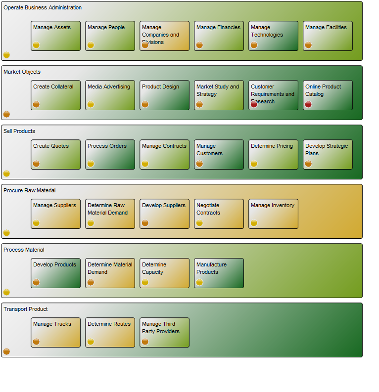 business capability map template - business capability model qualiware center of excellence